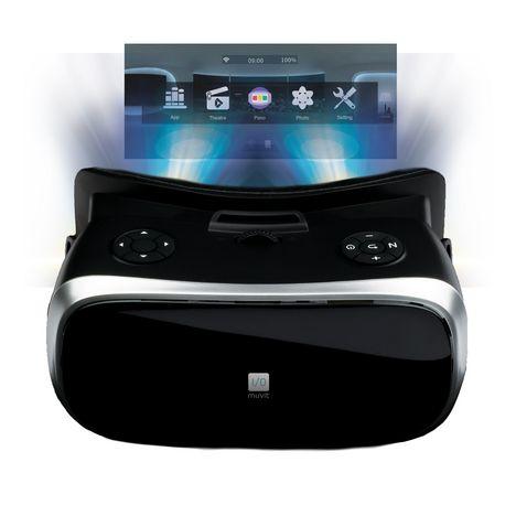 MUVIT Console VR casque de réalité virtuelle